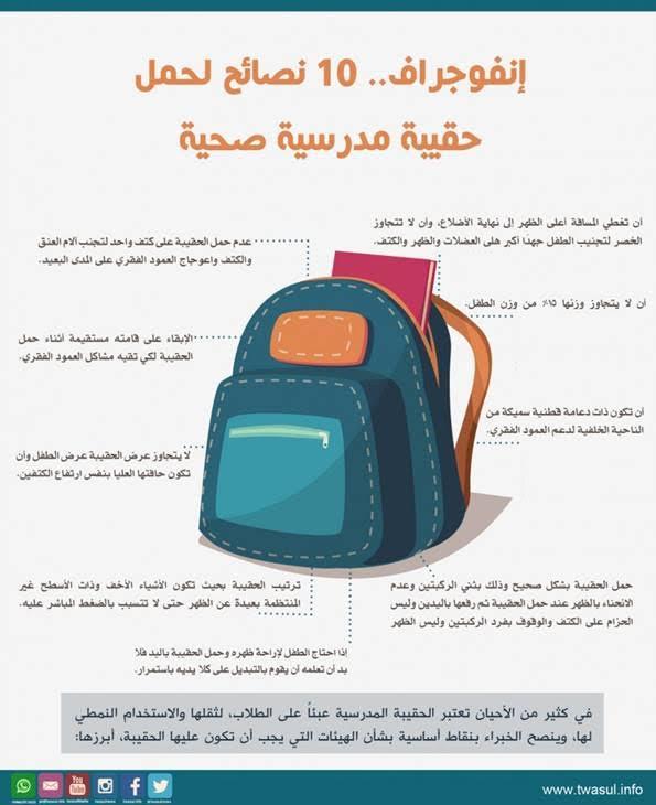 نصائح لحمل حقيبة مدرسية صحية
